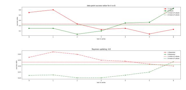 AB-time-trendlines