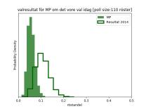 poll-kommun_MP
