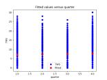 quarter_predictor_0