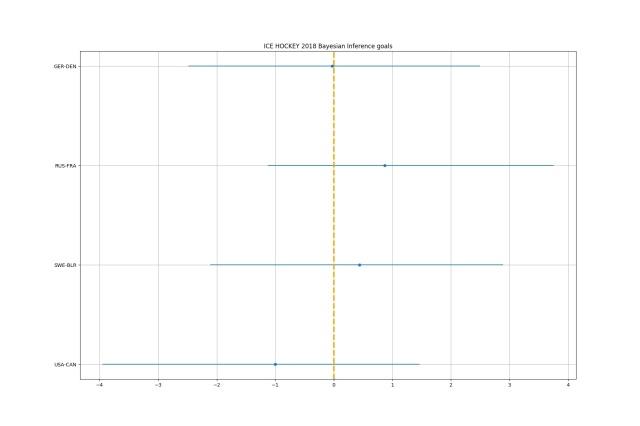 CI_plot185627oals