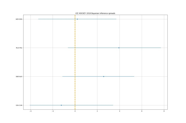 CI_plot185636eads