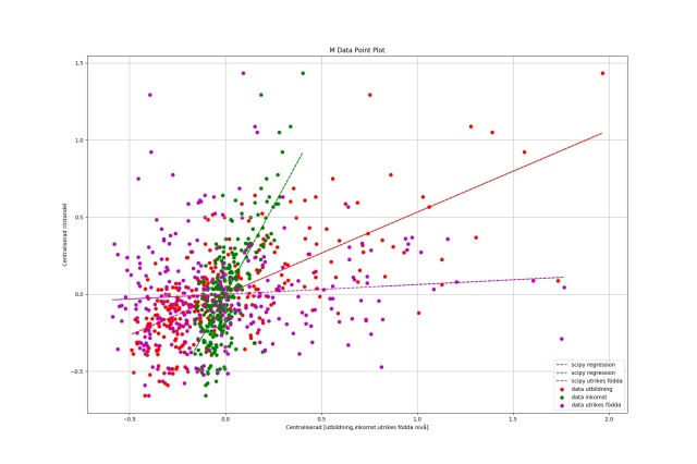 M_data_point_plot
