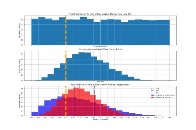 garden_beta_4_data_points