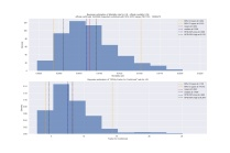 Bayesian_estimate_mortality_and_factor_US_