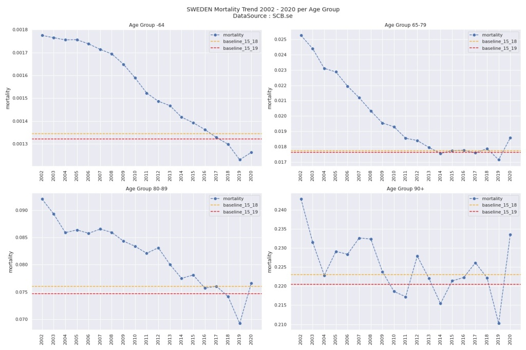 Coronavirus Sars CoV-2 Blog